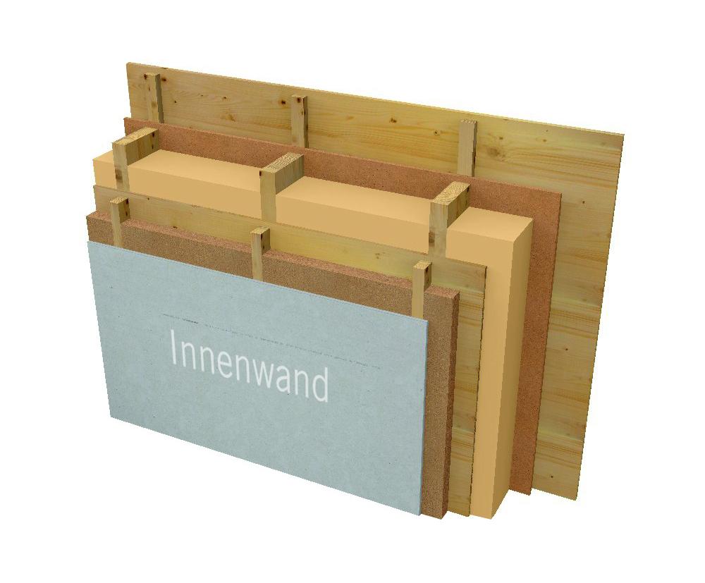 Wandaufbau holzrahmenbau mit installationsebene  Wandsysteme – Zimmerei Kohlhauf